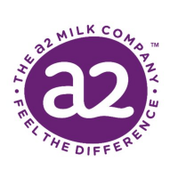 Outlook for 2021 | A2 Milk & QBE Downgrades